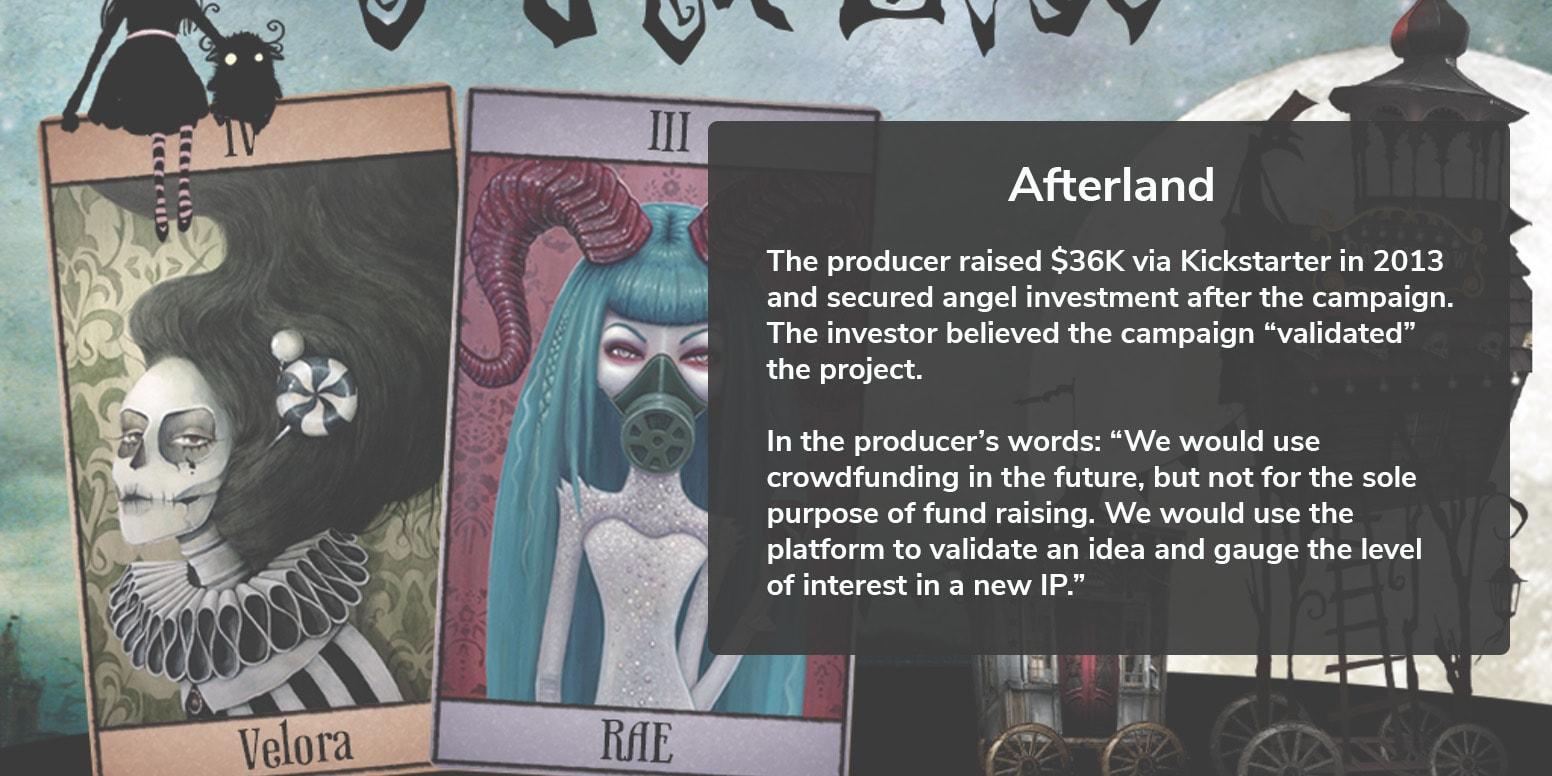 Crowdfunding Benefits Afterland Case Study