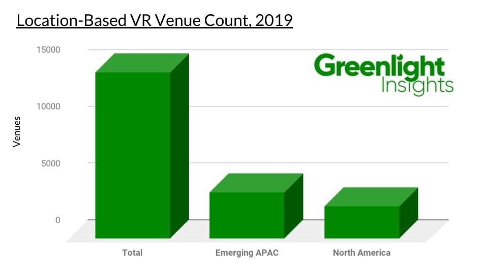 VR Around the World: The Regional Variances That Matter Most - CMF