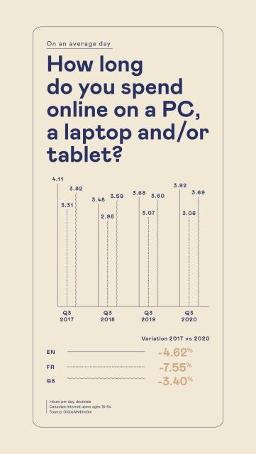 FMC RapportTendances Dashboards Web EN5