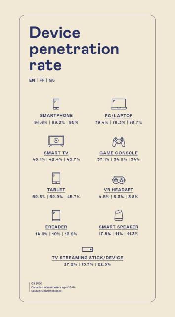 FMC RapportTendances Dashboards Web EN8