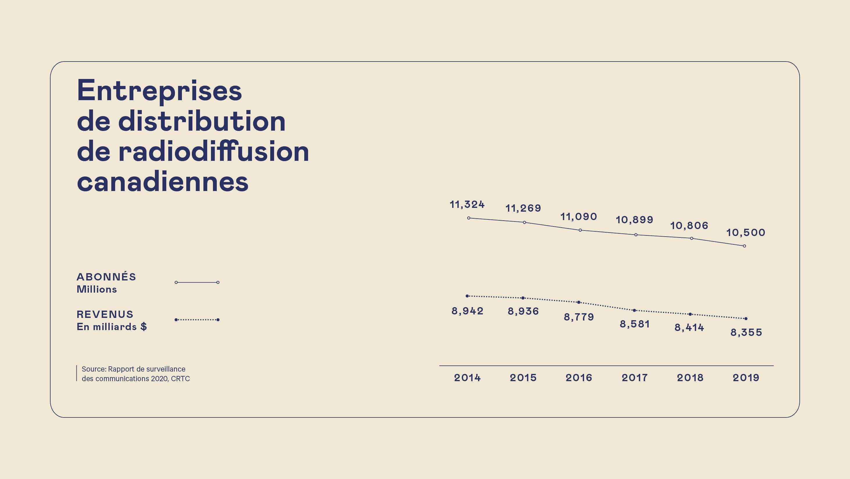 FMC RapportTendances Dashboards Web FR14