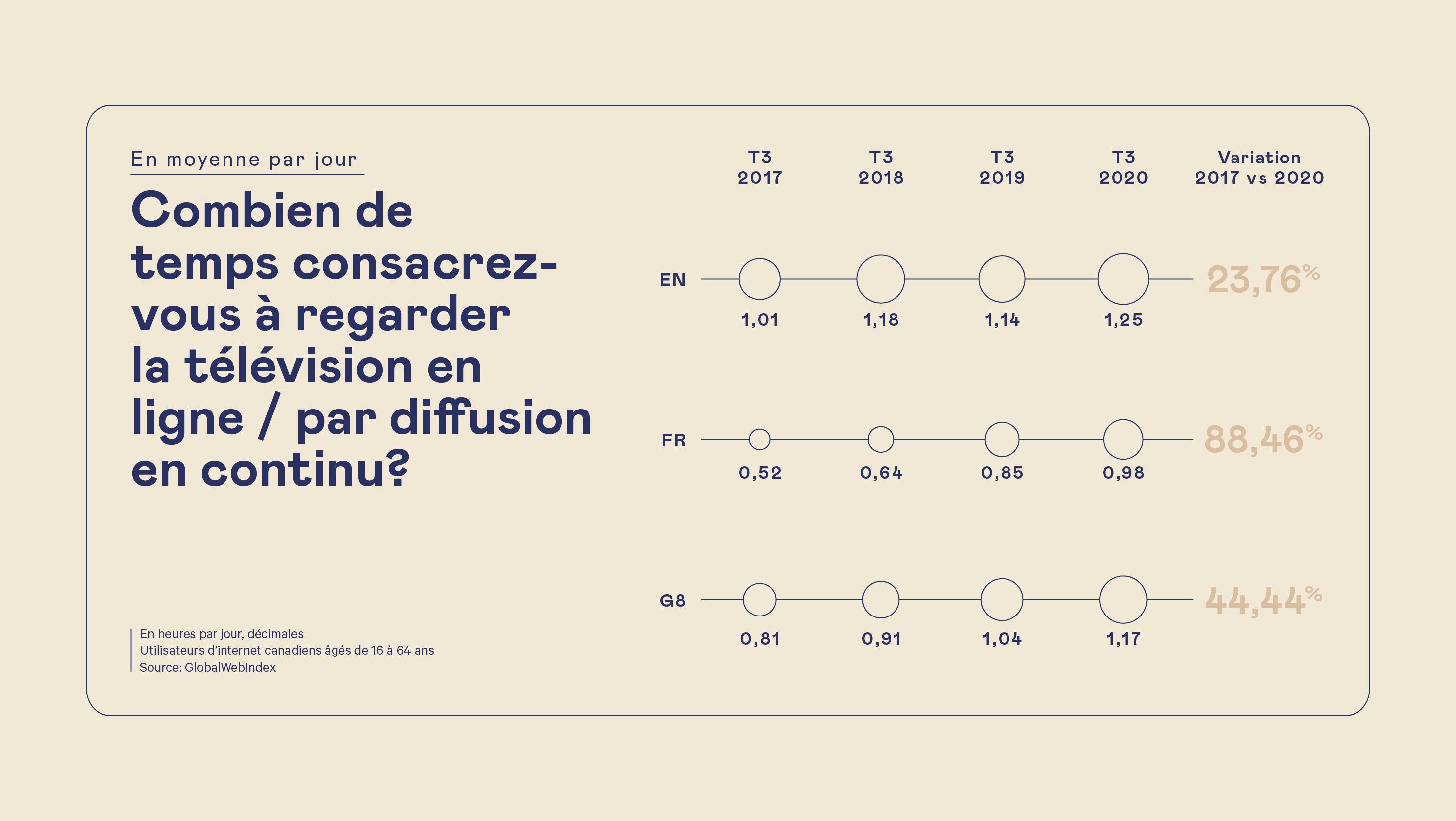 FMC RapportTendances Dashboards Web FR4